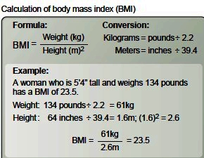 Calculation of body mass index (BMI)