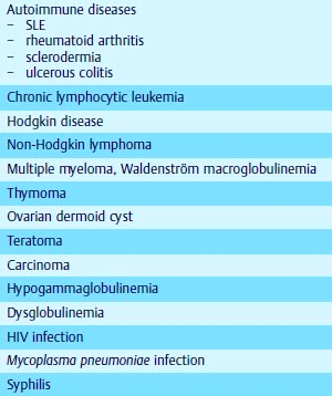 Causes of secondary autoimmune hemolytic anemia