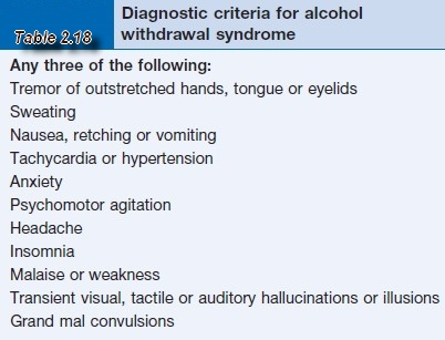 Diagnostic criteria for alcohol withdrawal syndrome
