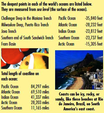 Oceans formation of the oceans facts about the oceans oceans depth publicscrutiny Choice Image