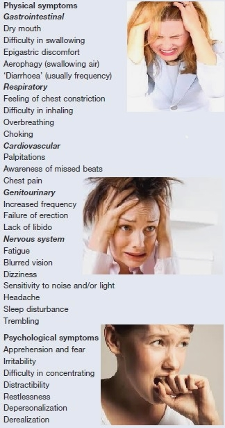 Physical and psychological symptoms of anxiety